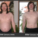 Eat Stop Eat Results